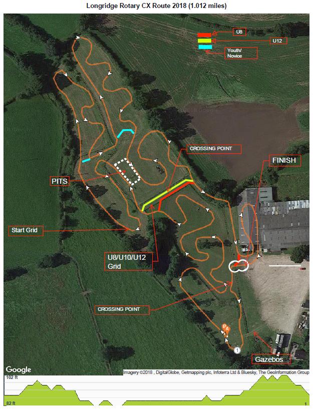 Preview: Longridge Rotary 'Cross / Barton Equestrian Centre 22 Sept 2018